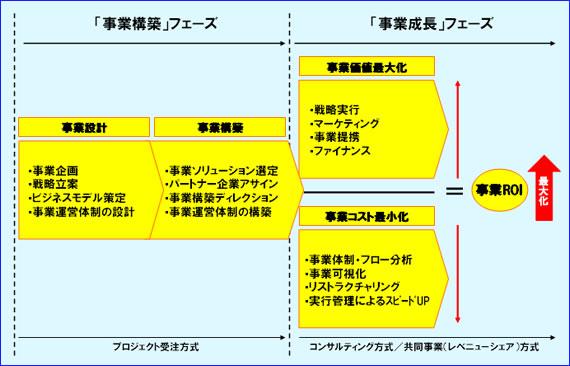 xdi_organizer02.jpg