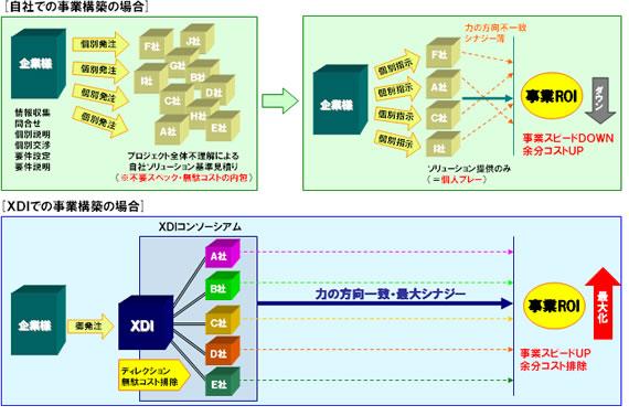 xdi_organizer03.jpg