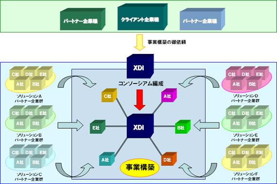 xdi_organizer01.jpg