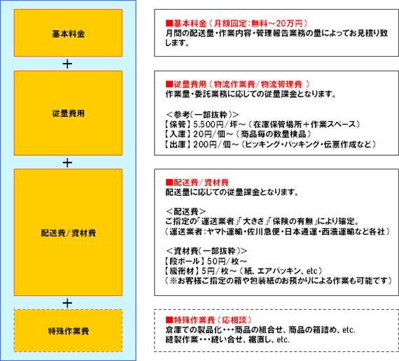 xd_logistics_price01.jpg
